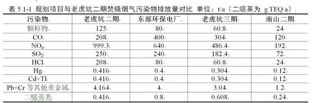 深圳东部垃圾焚烧厂诉讼案终审胜诉,居民盼能做得更好